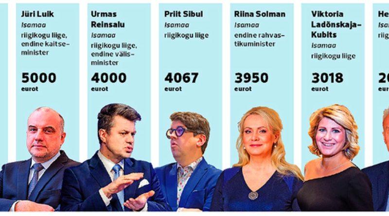 Kas poliitikud pidasid sõna? 116 poliitikust vaid 23 annetasid või tagastasid oma palgatõusu